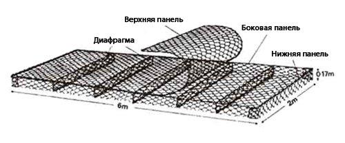 фото матрацы рено