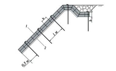 инструкция по укреплению откосов землян